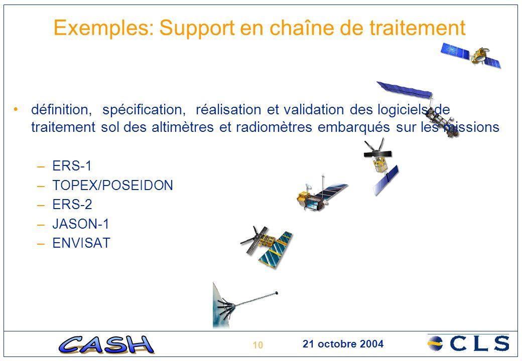Exemples: Support en chaîne de traitement