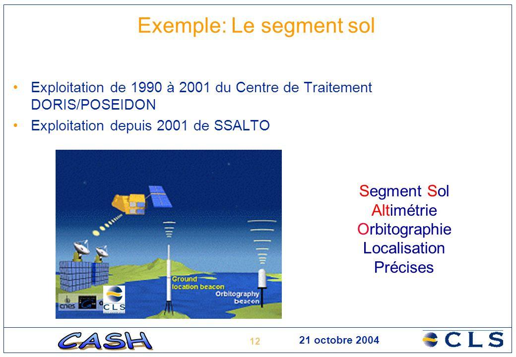 Exemple: Le segment sol