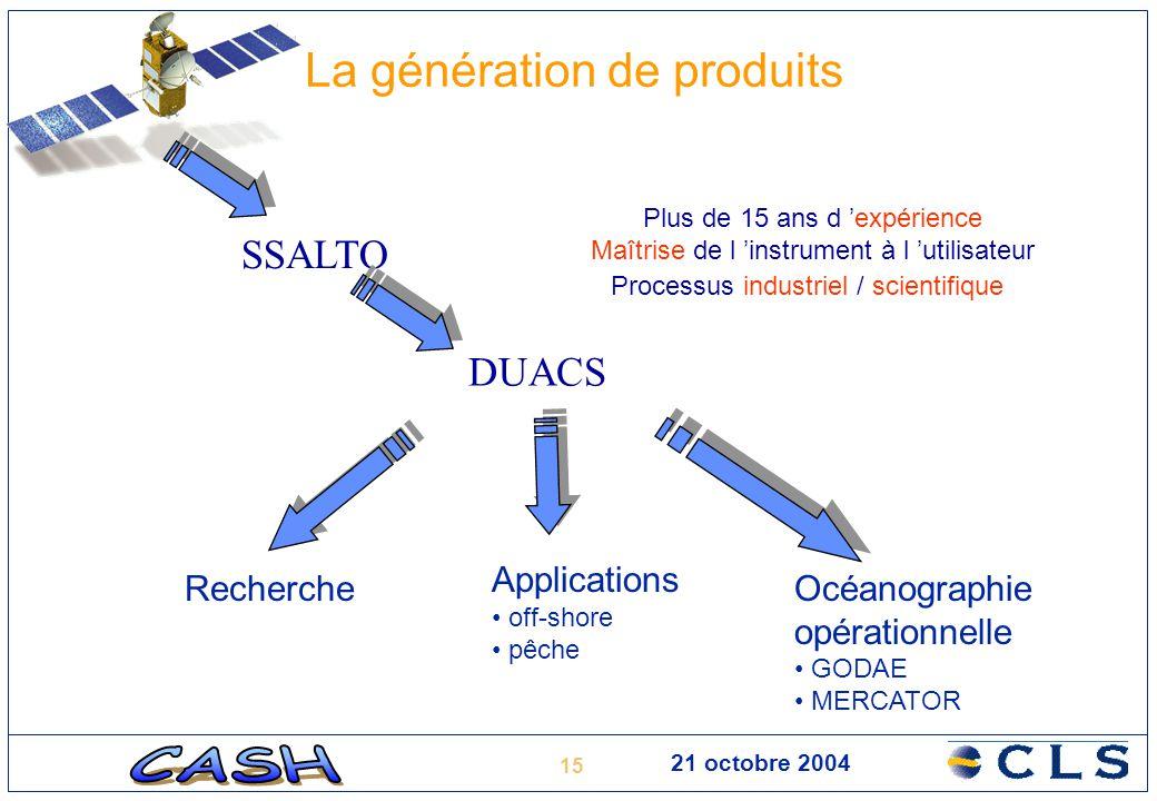 La génération de produits
