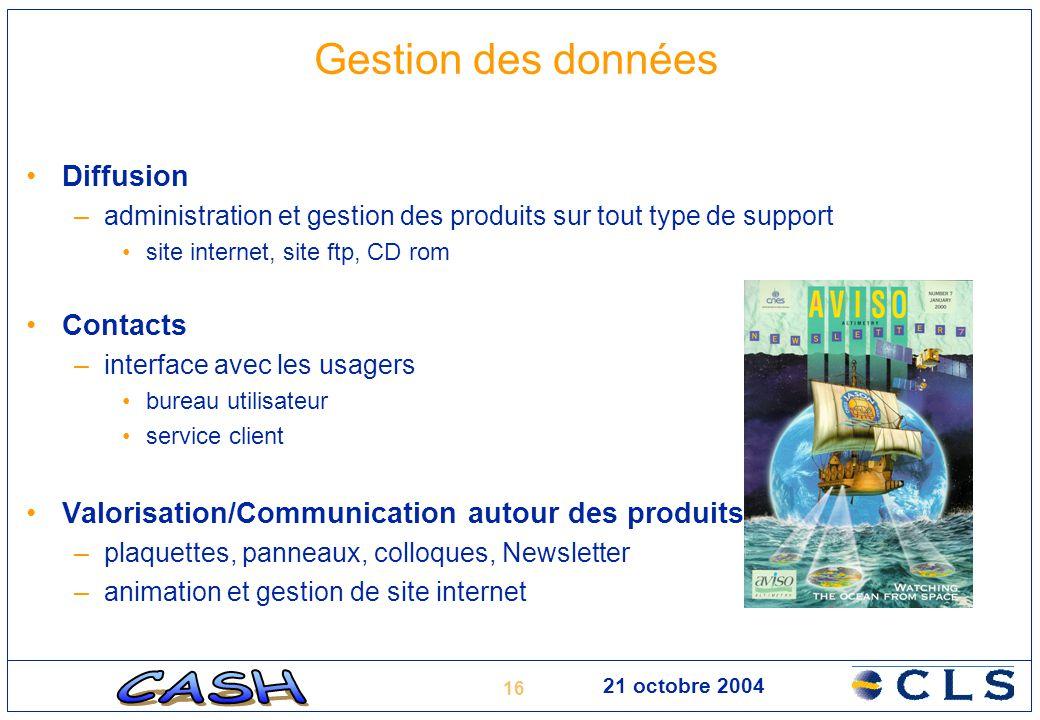 Gestion des données Diffusion Contacts
