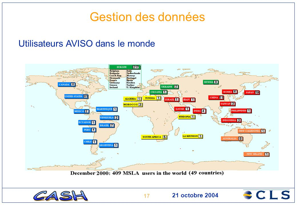 Gestion des données Utilisateurs AVISO dans le monde