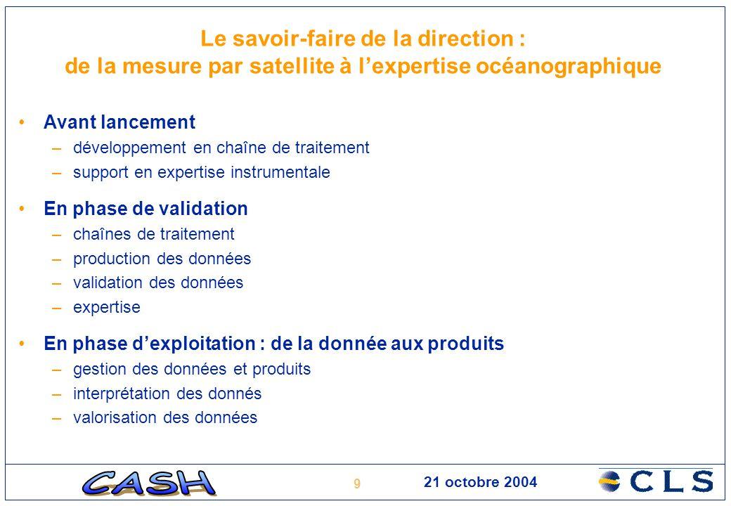 Le savoir-faire de la direction : de la mesure par satellite à l'expertise océanographique