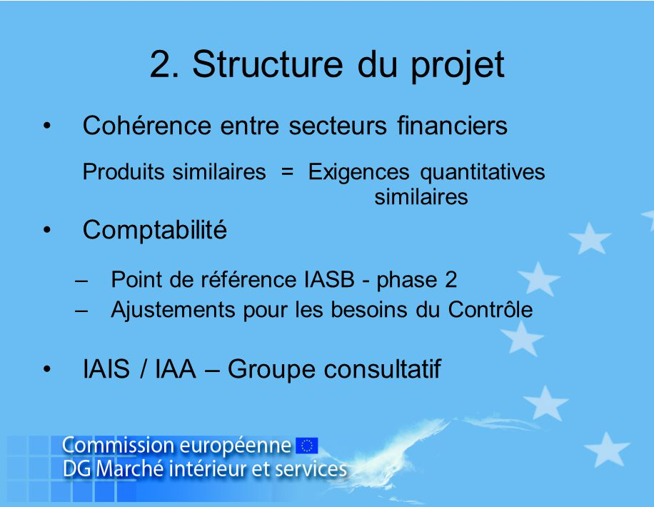 2. Structure du projet Cohérence entre secteurs financiers
