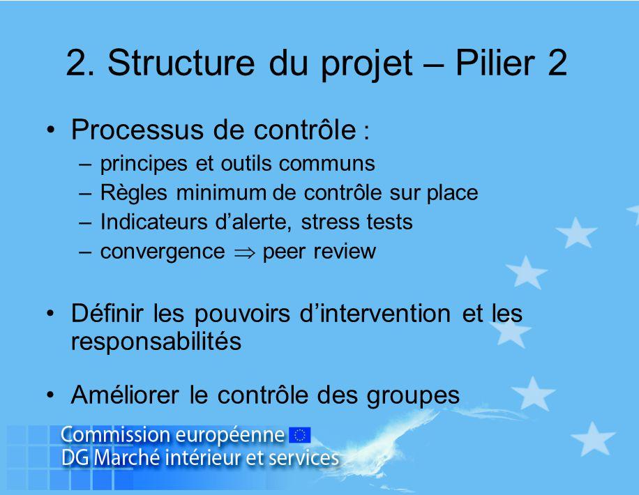 2. Structure du projet – Pilier 2