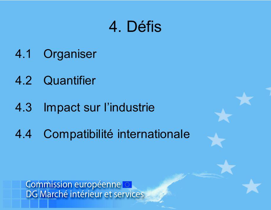 4. Défis 4.1 Organiser 4.2 Quantifier 4.3 Impact sur l'industrie
