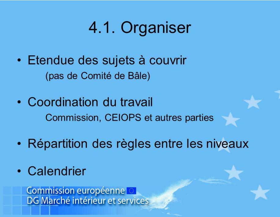4.1. Organiser Etendue des sujets à couvrir Coordination du travail