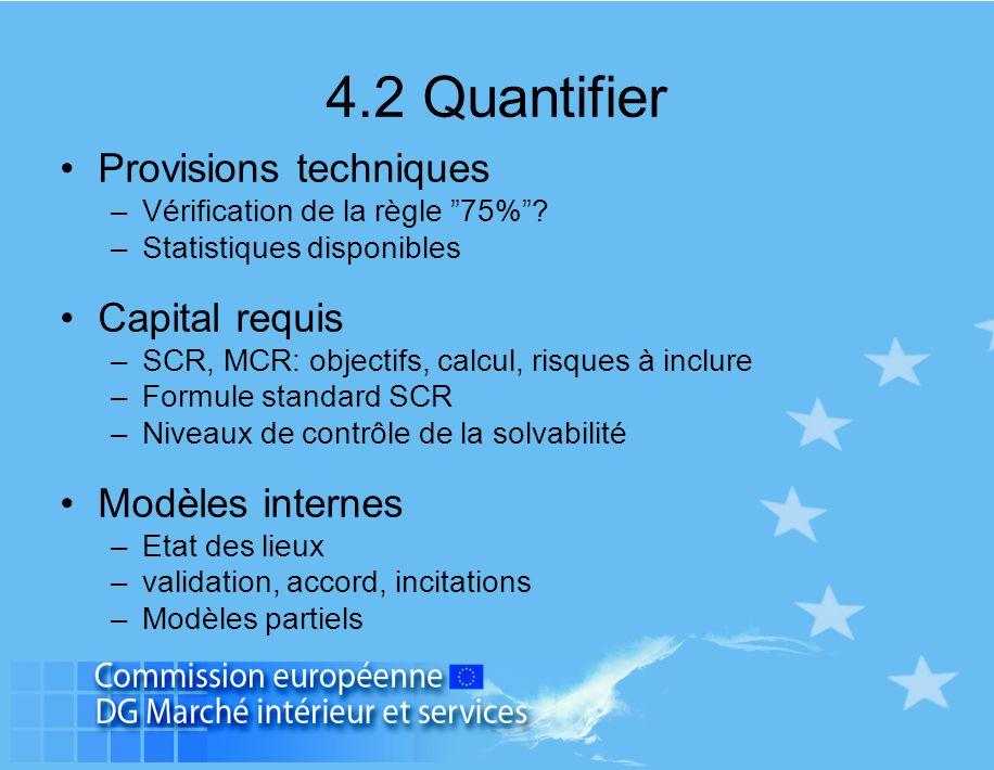 4.2 Quantifier Provisions techniques Capital requis Modèles internes