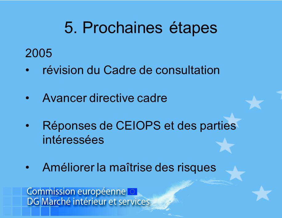 5. Prochaines étapes 2005 révision du Cadre de consultation