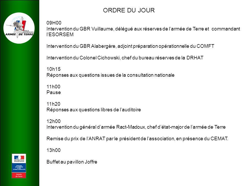 ORDRE DU JOUR 09H00. Intervention du GBR Vuillaume, délégué aux réserves de l'armée de Terre et commandant.