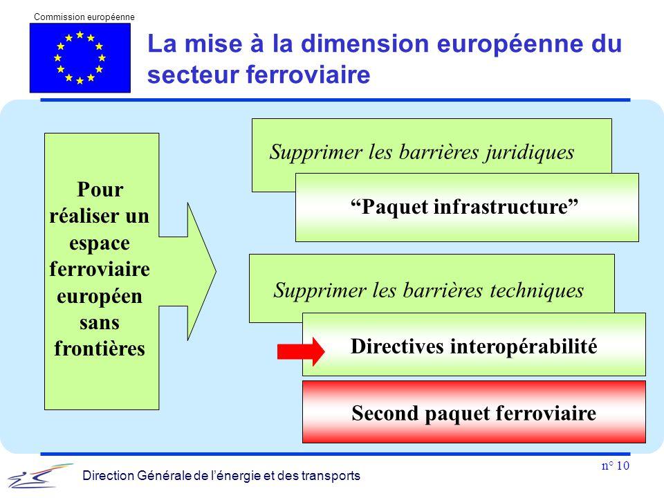 La mise à la dimension européenne du secteur ferroviaire