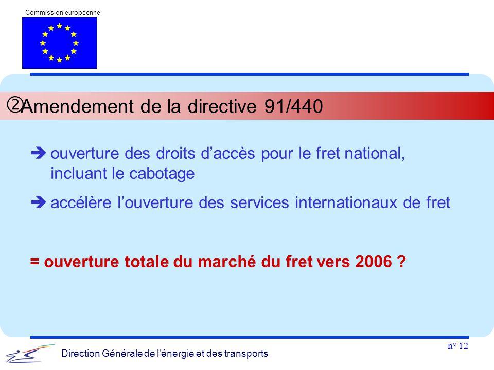 Amendement de la directive 91/440