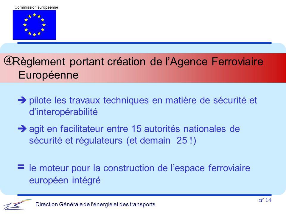 Règlement portant création de l'Agence Ferroviaire