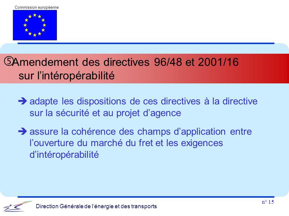 Amendement des directives 96/48 et 2001/16 sur l'intéropérabilité