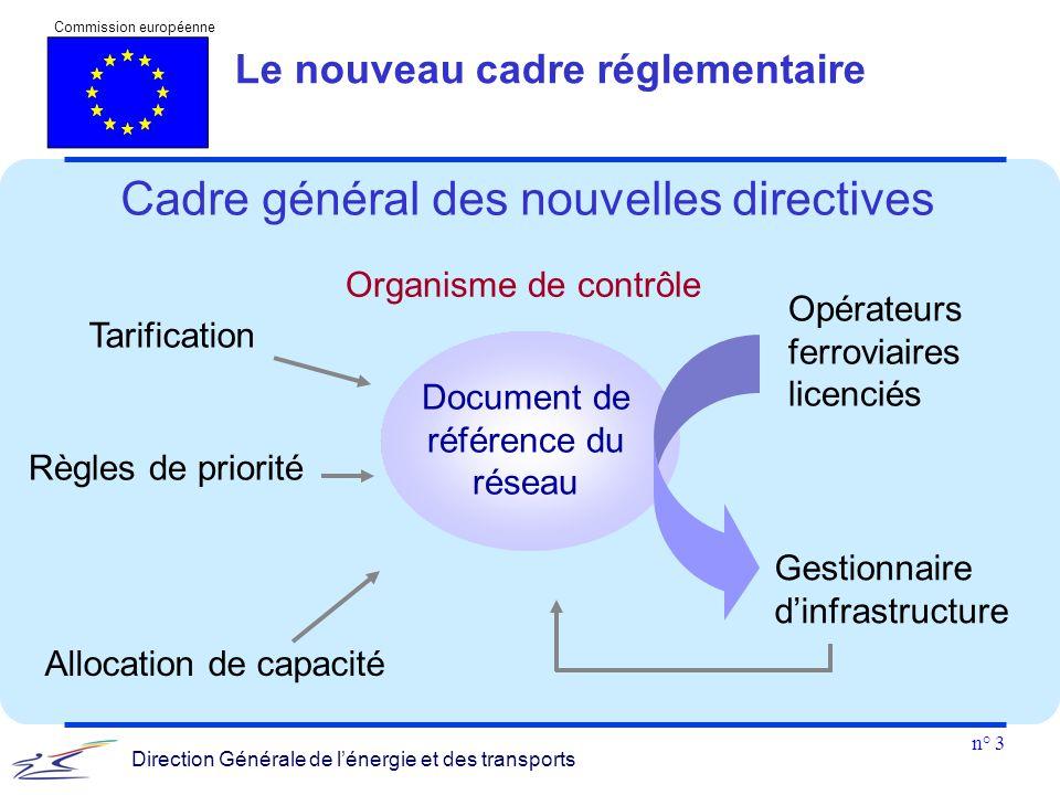 Cadre général des nouvelles directives