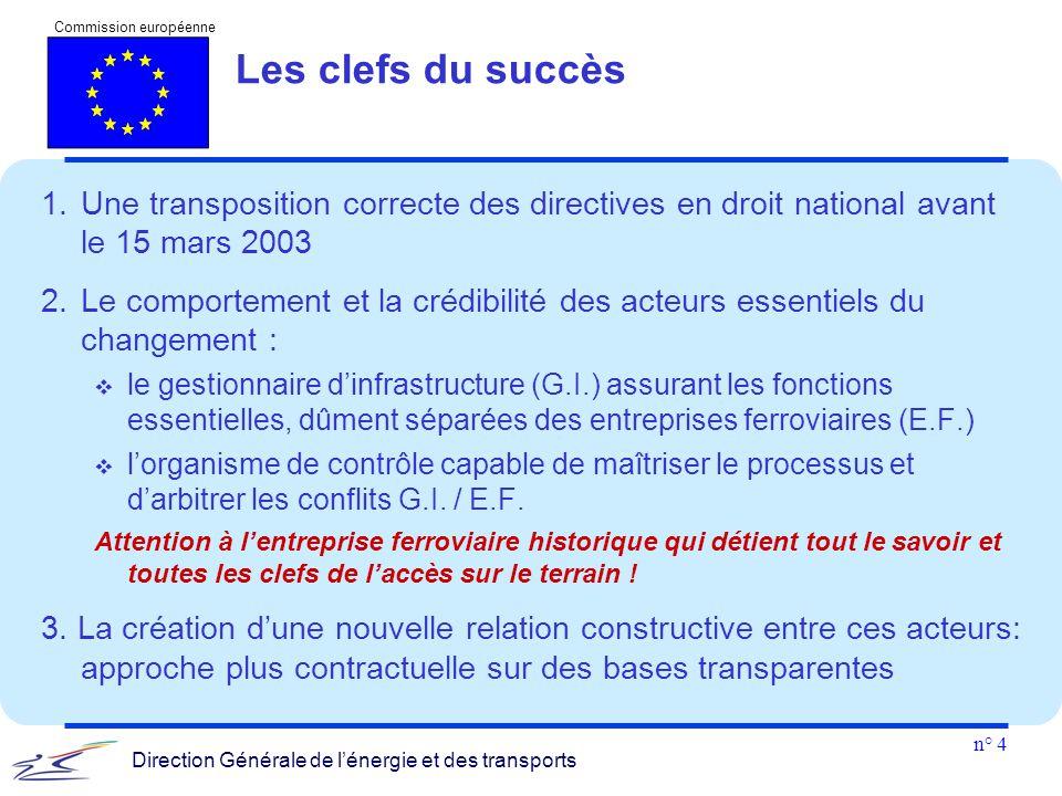 Les clefs du succès 1. Une transposition correcte des directives en droit national avant le 15 mars 2003.
