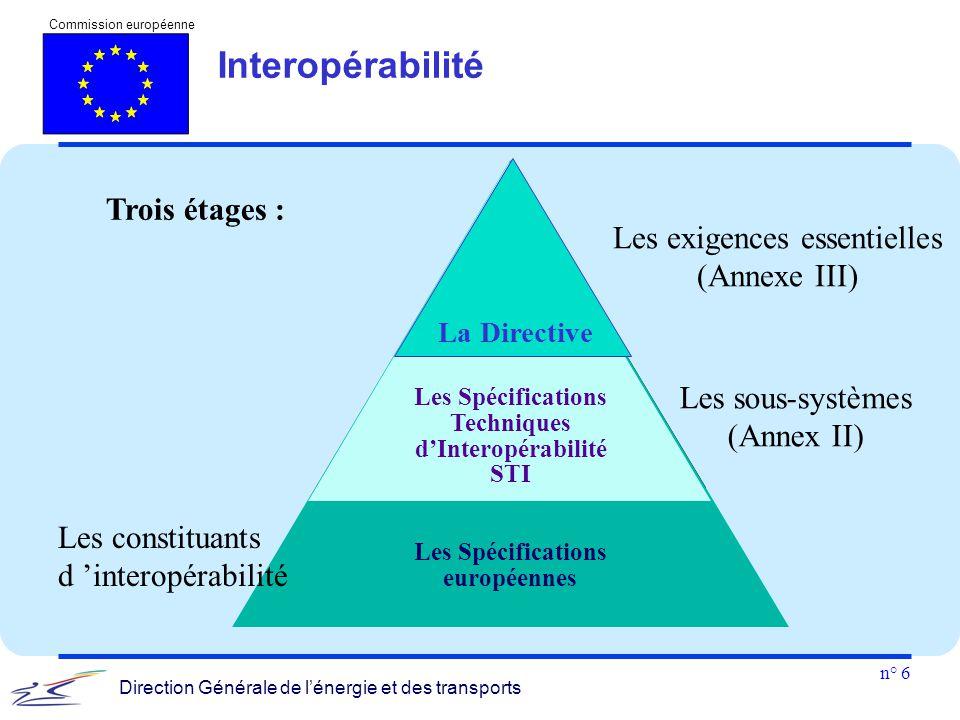 Interopérabilité Trois étages :