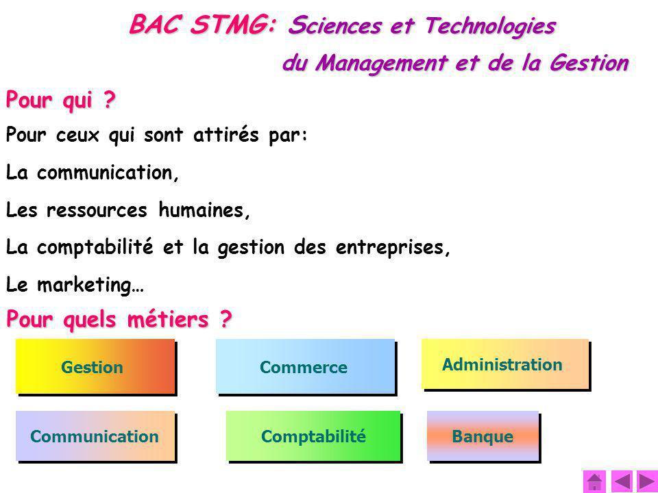 BAC STMG: Sciences et Technologies du Management et de la Gestion