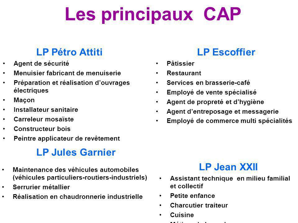 Les principaux CAP LP Pétro Attiti LP Escoffier LP Jules Garnier