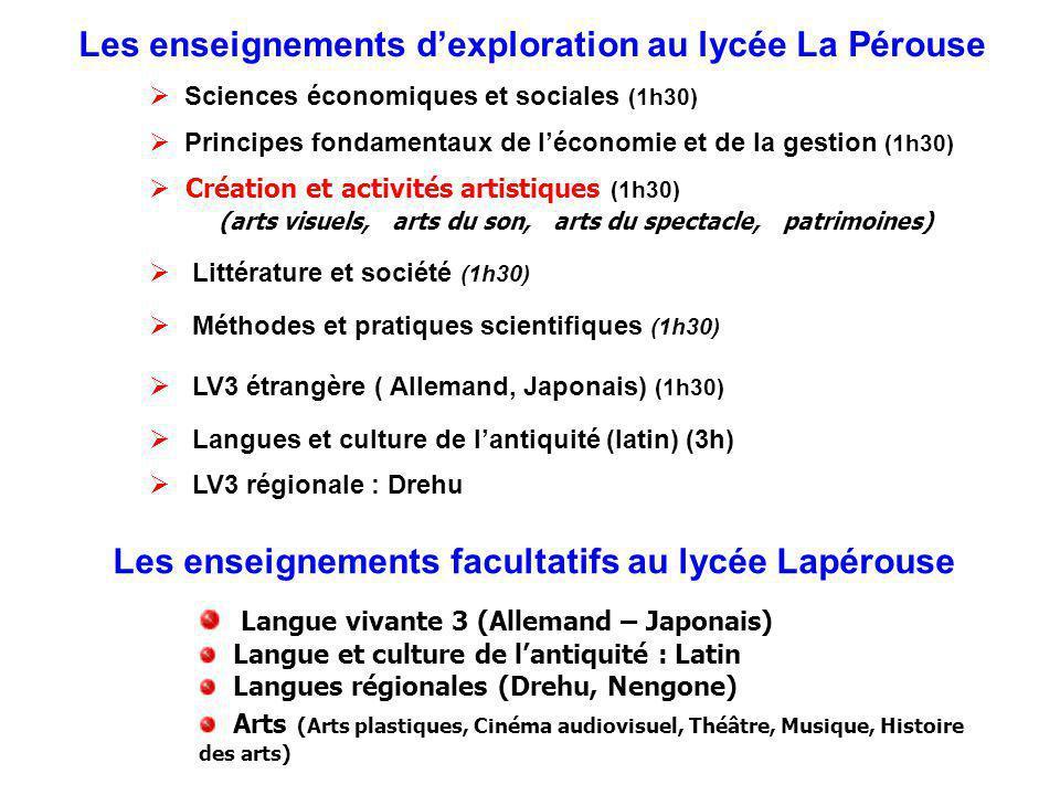 Les enseignements d'exploration au lycée La Pérouse