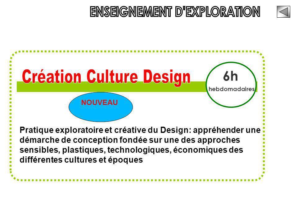 ENSEIGNEMENT D EXPLORATION Création Culture Design