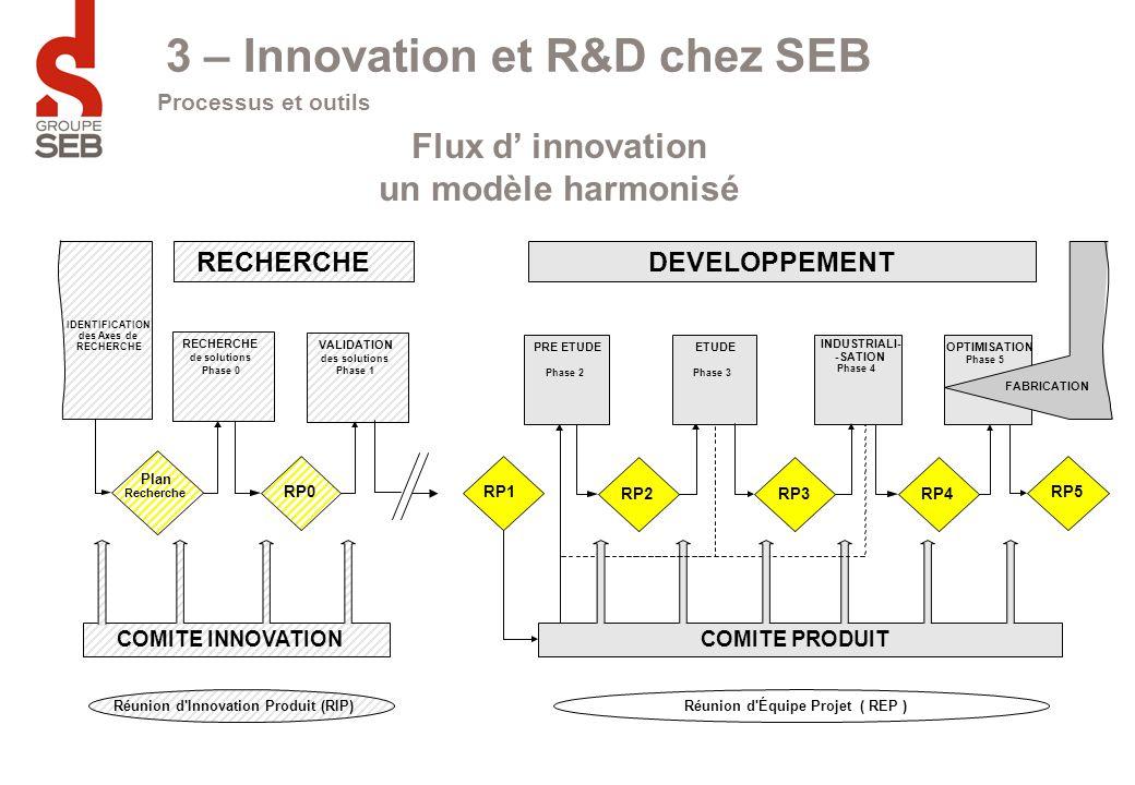 Flux d' innovation un modèle harmonisé