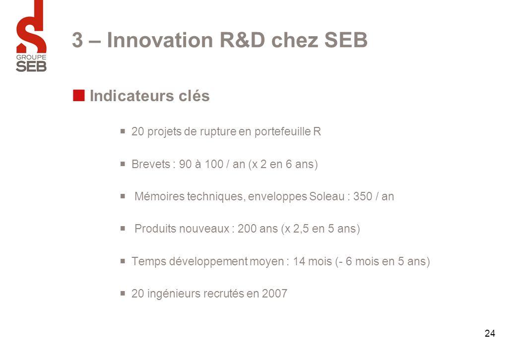 3 – Innovation R&D chez SEB