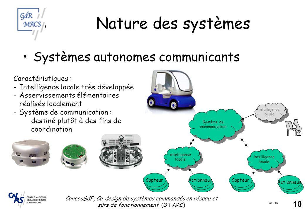 Nature des systèmes Systèmes autonomes communicants Caractéristiques :