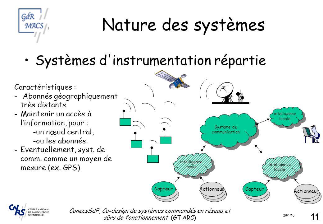 Nature des systèmes Systèmes d instrumentation répartie