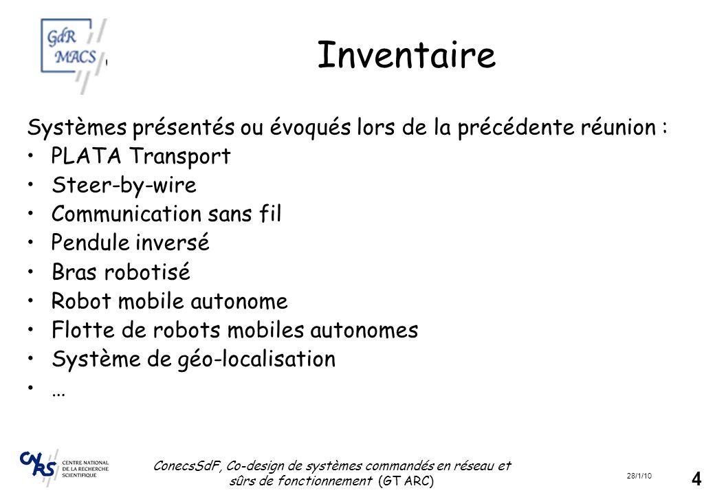 Inventaire Systèmes présentés ou évoqués lors de la précédente réunion : PLATA Transport. Steer-by-wire.