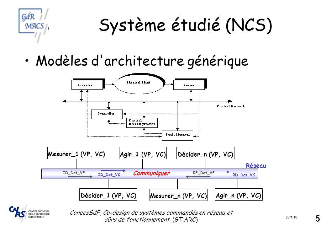 Système étudié (NCS) Modèles d architecture générique