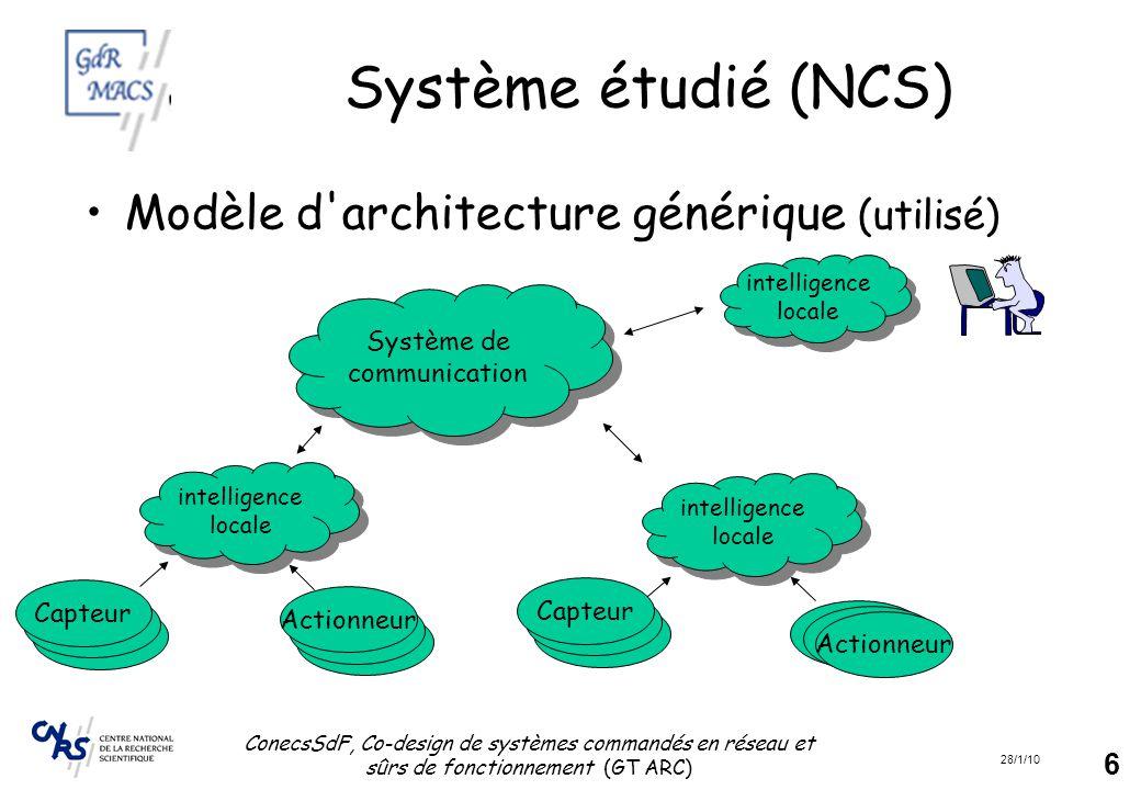 Système étudié (NCS) Modèle d architecture générique (utilisé)
