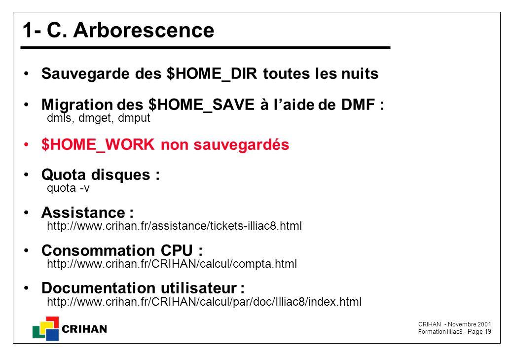 1- C. Arborescence Sauvegarde des $HOME_DIR toutes les nuits