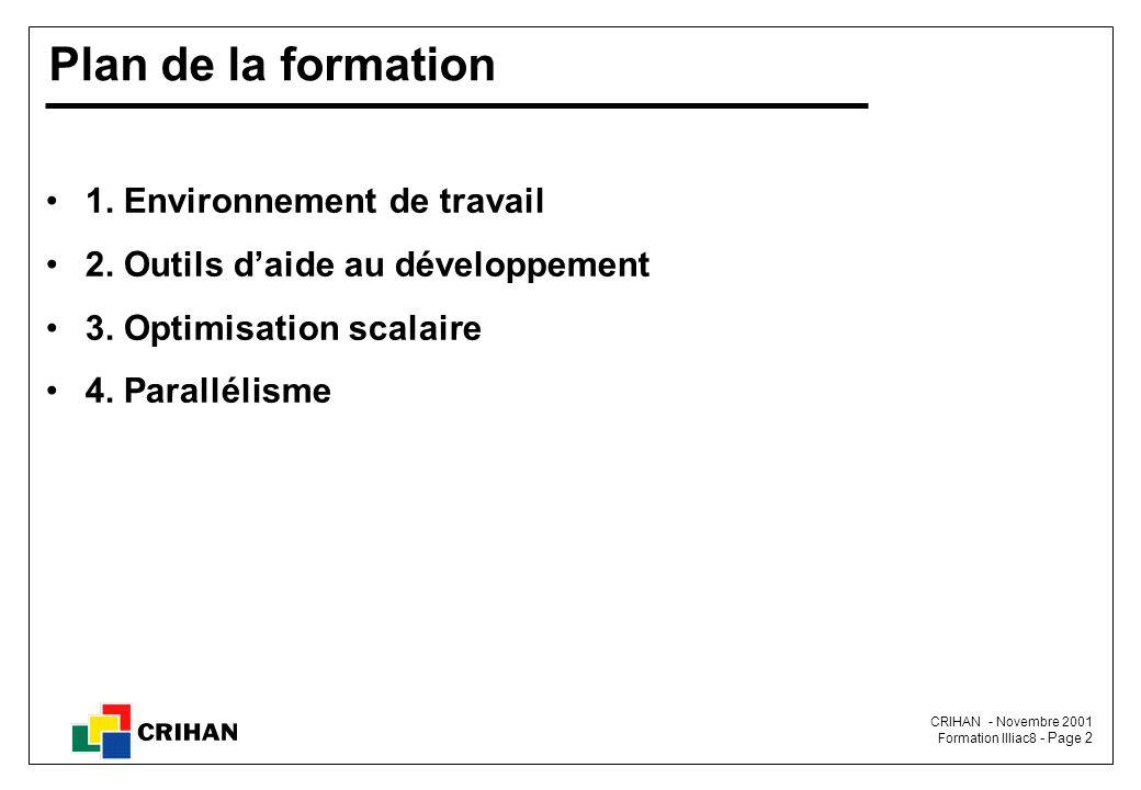 Plan de la formation 1. Environnement de travail