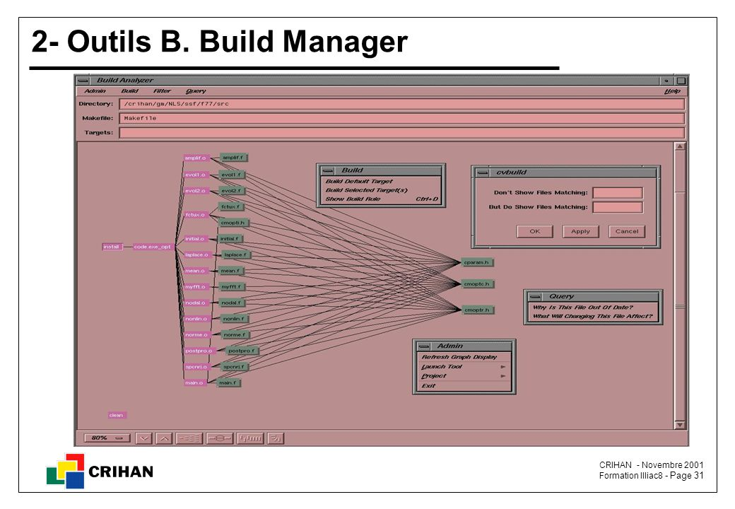 2- Outils B. Build Manager