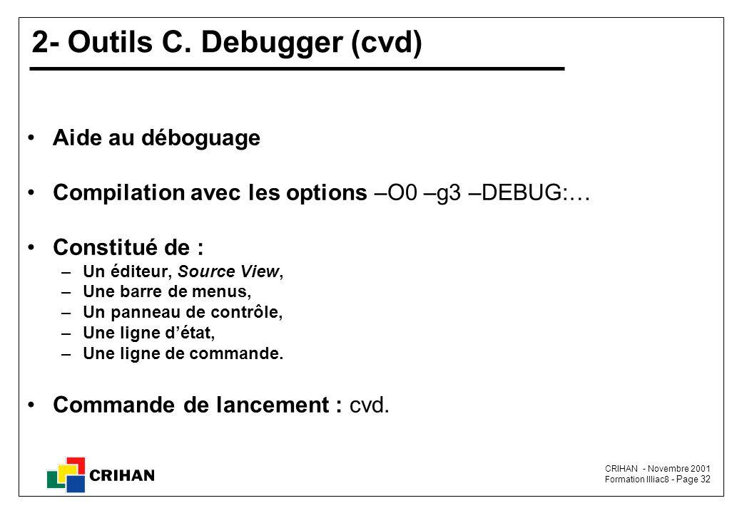 2- Outils C. Debugger (cvd)