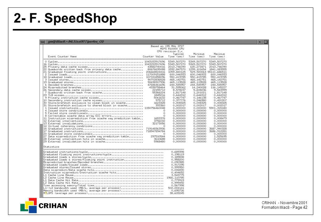 2- F. SpeedShop