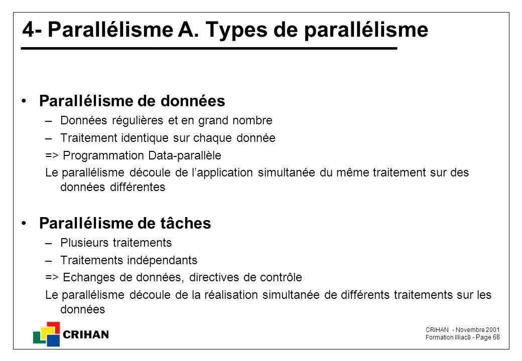 4- Parallélisme A. Types de parallélisme
