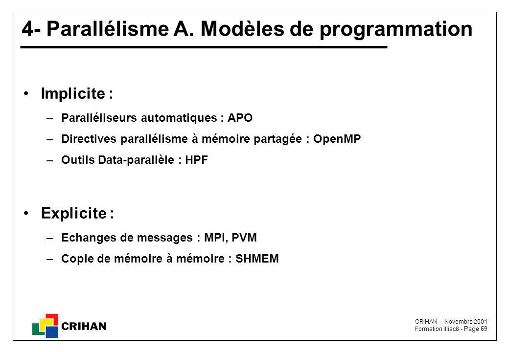 4- Parallélisme A. Modèles de programmation
