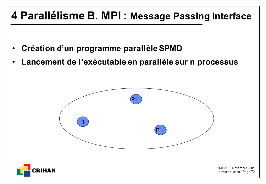 4 Parallélisme B. MPI : Message Passing Interface