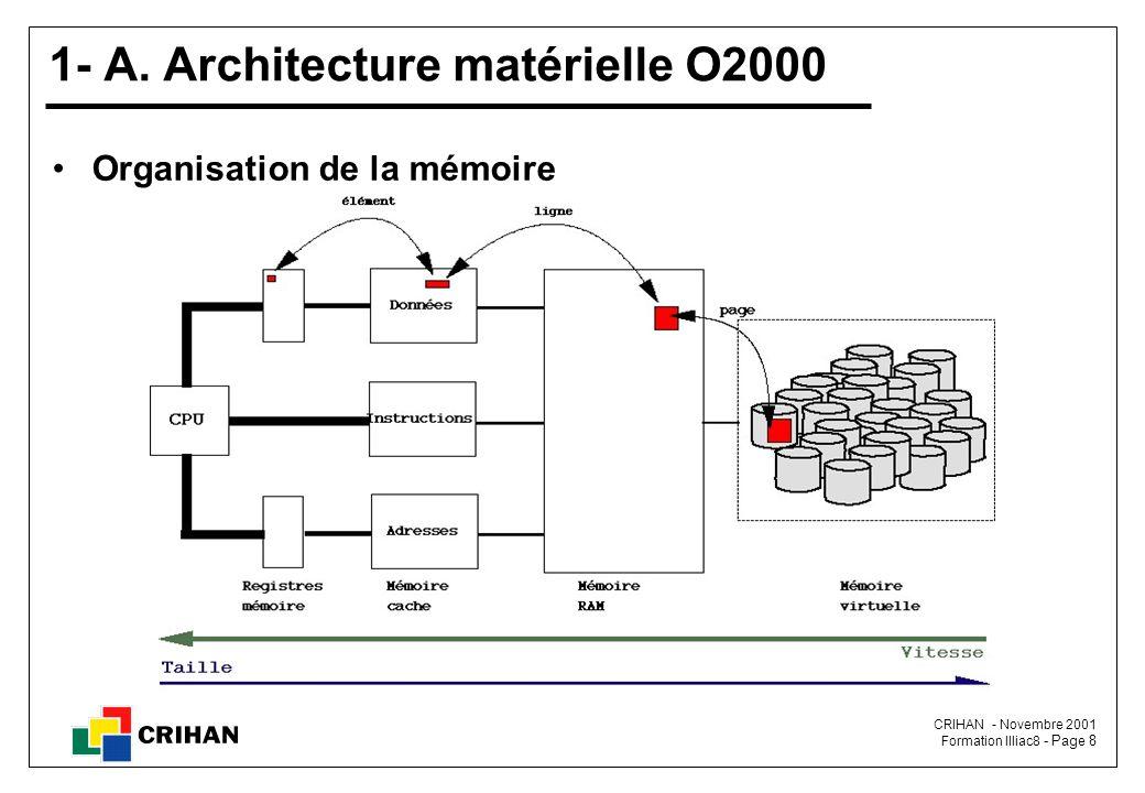 1- A. Architecture matérielle O2000