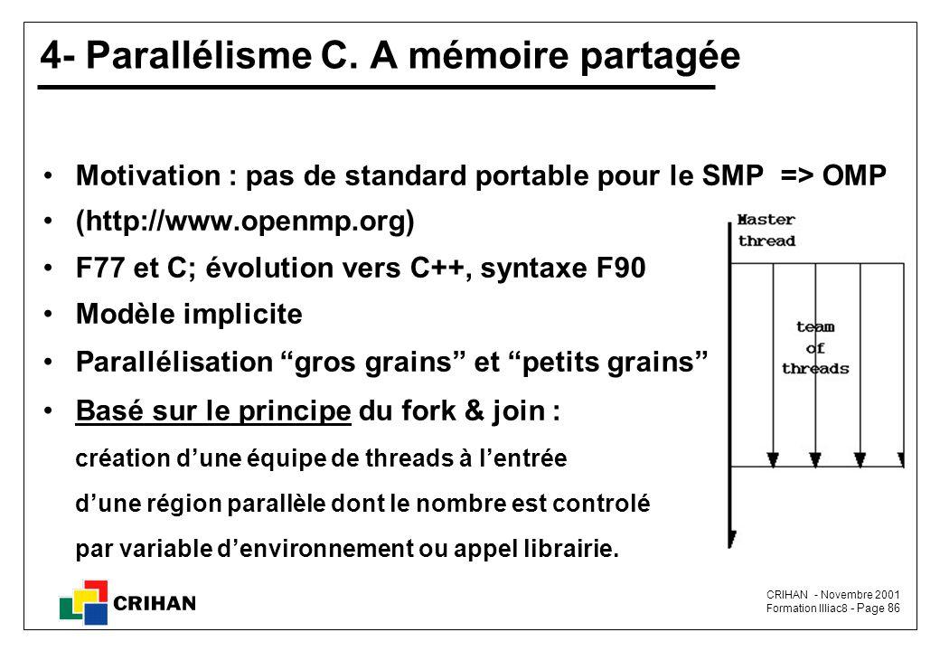 4- Parallélisme C. A mémoire partagée