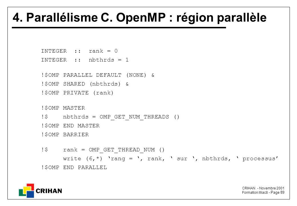 4. Parallélisme C. OpenMP : région parallèle