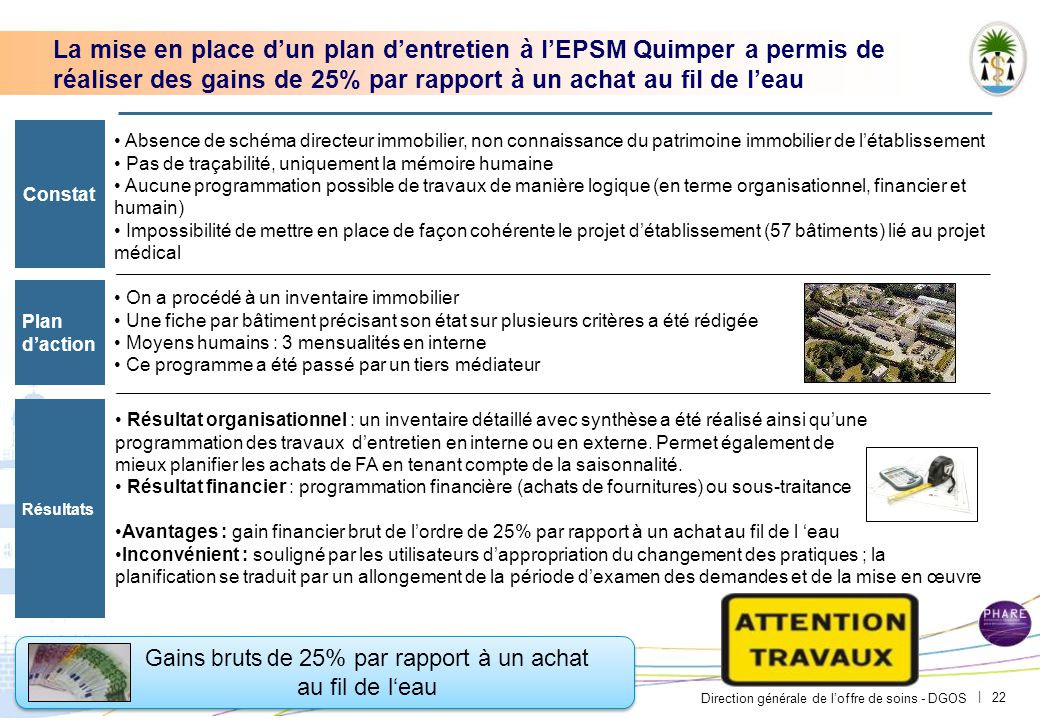 PAR-FGP053-20111027-MODELE-EP2710 Opportunité 1: Mutualiser les achats de fournitures d'atelier au niveau régional.