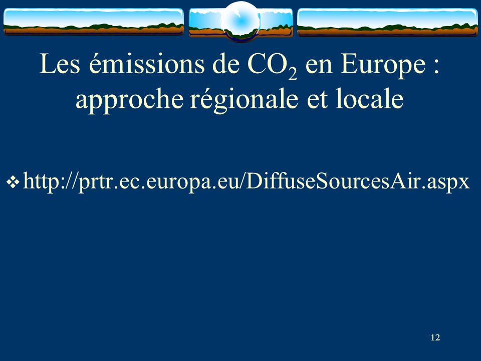 Les émissions de CO2 en Europe : approche régionale et locale
