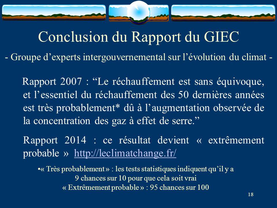Conclusion du Rapport du GIEC - Groupe d'experts intergouvernemental sur l'évolution du climat -