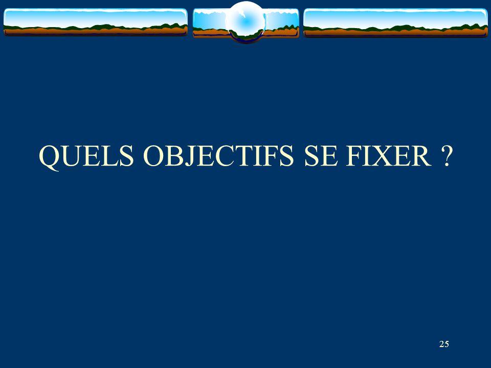 QUELS OBJECTIFS SE FIXER