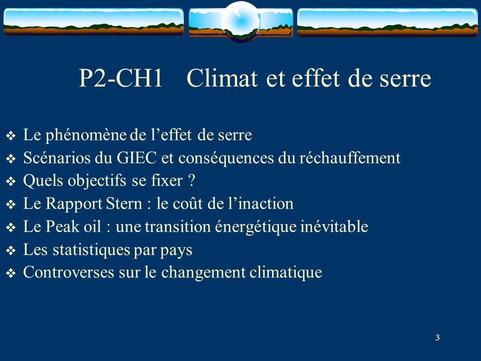 P2-CH1 Climat et effet de serre