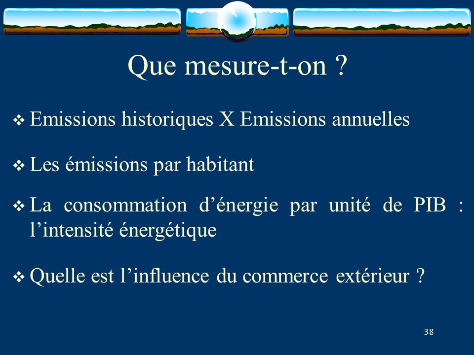Que mesure-t-on Emissions historiques X Emissions annuelles