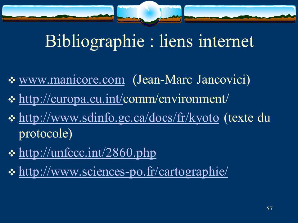 Bibliographie : liens internet