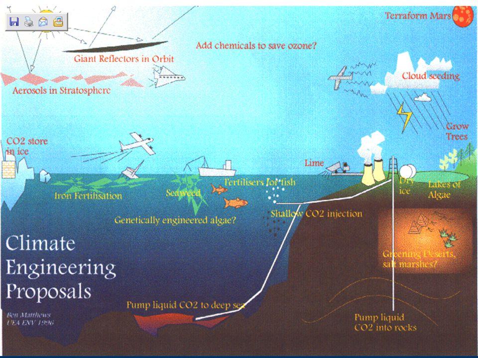 Ingénierie climatique – particules réfléchissantes dans la stratosphère, séquestration du carbone, …